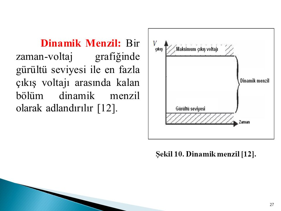 Şekil 10. Dinamik menzil [12].